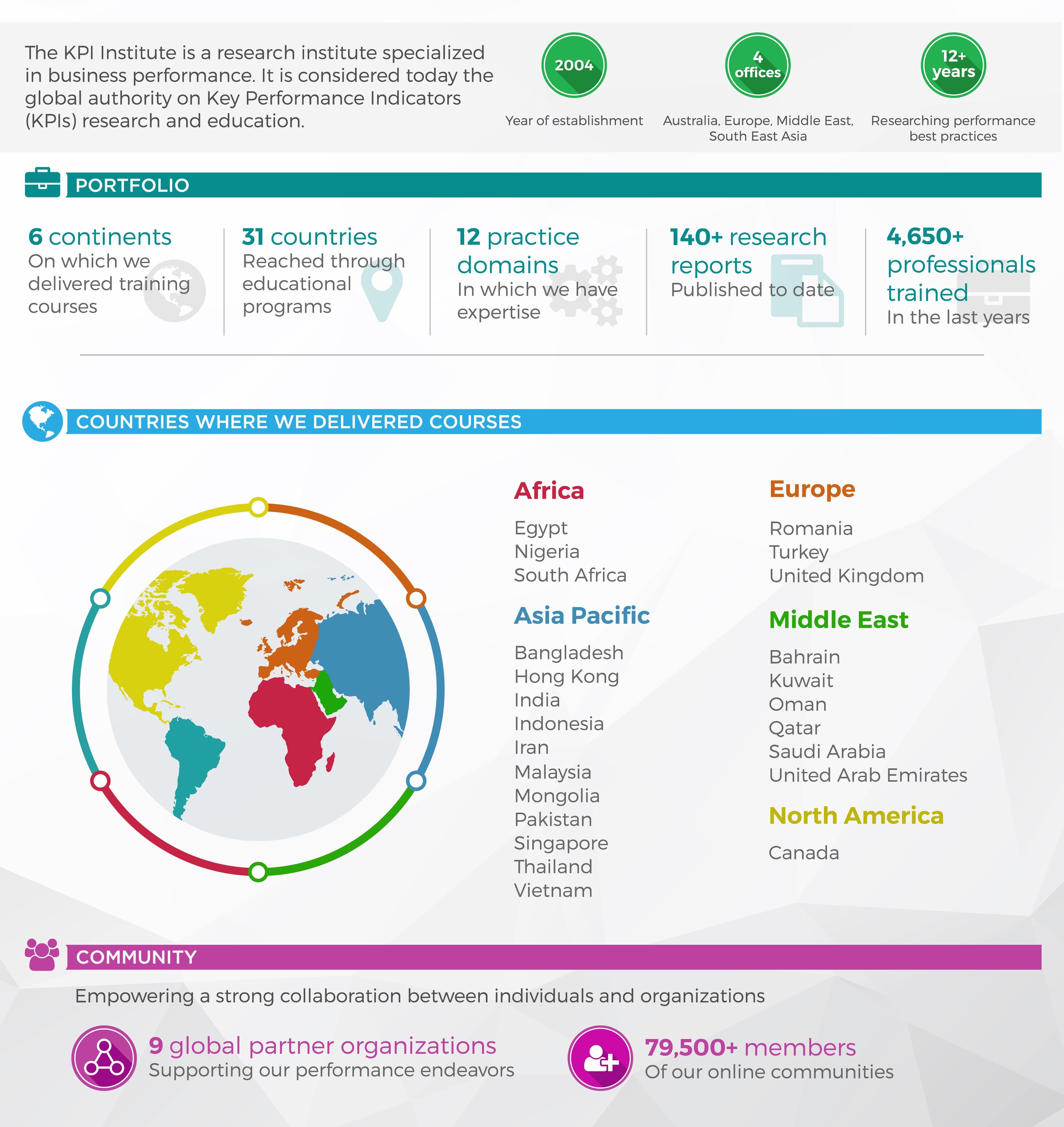 infographic-tki-04-min