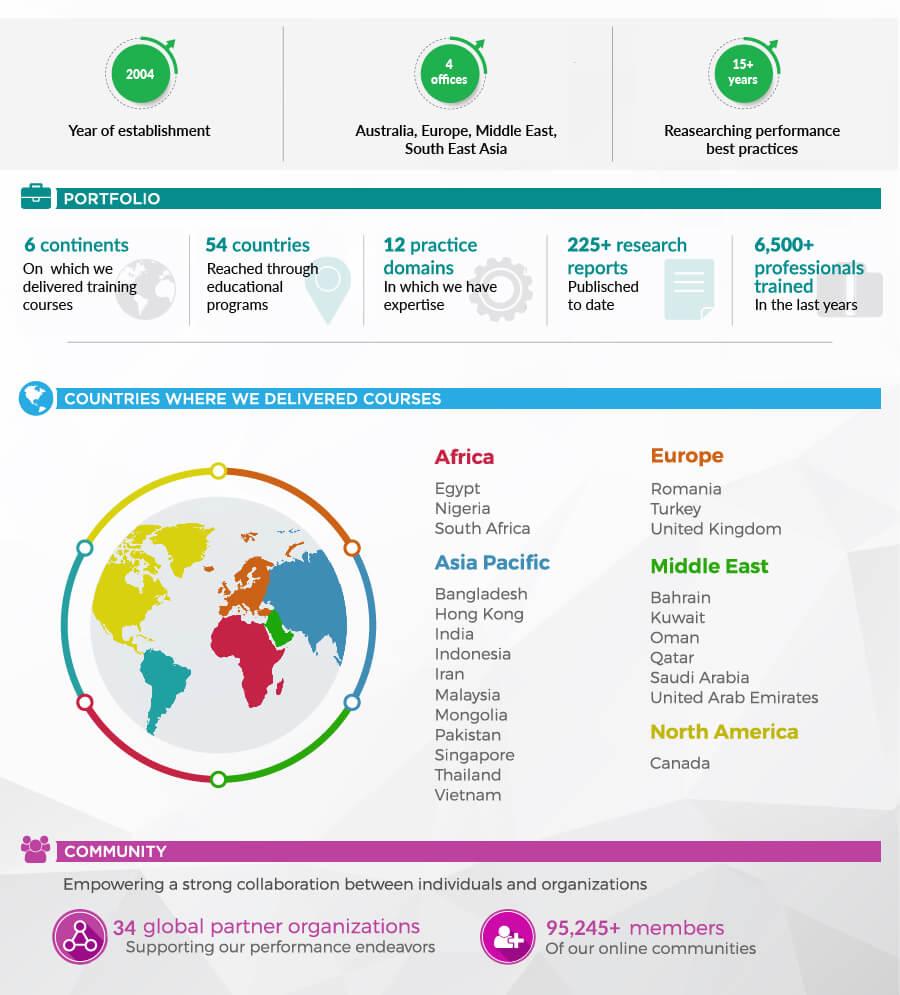 infographic-tki-05